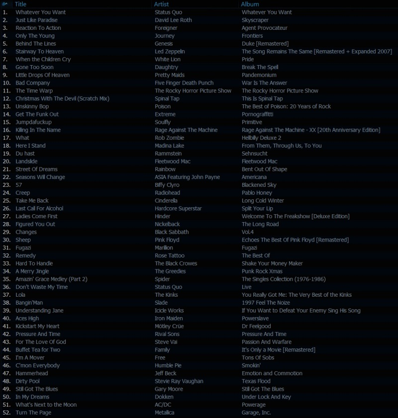 The Classic Rock Show playlist 20-12-2012