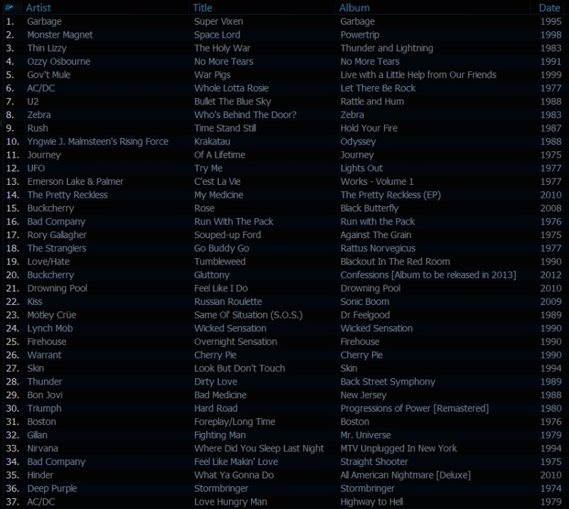 Playlist from 17th January 2013