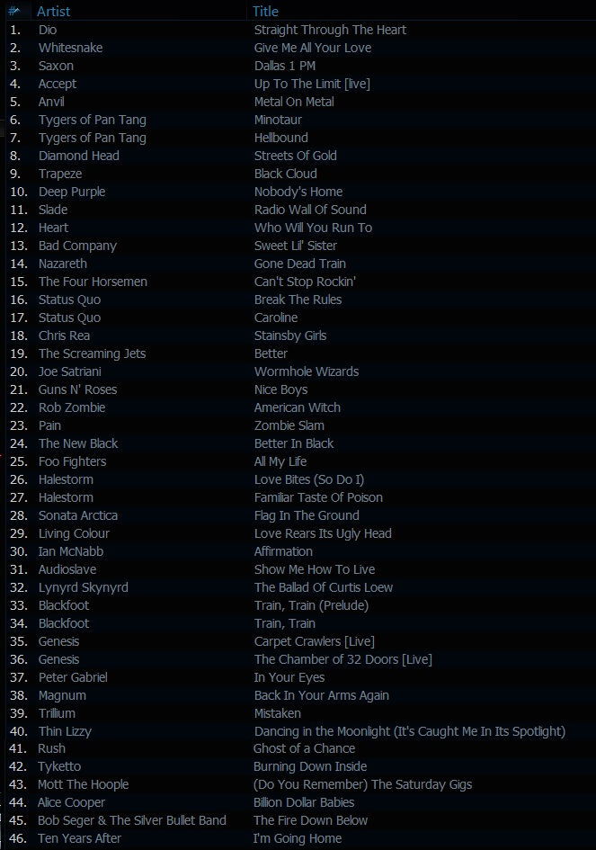 The Classic Rock Show playlist - 7th March 2013