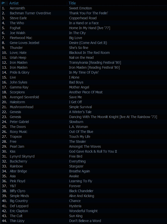 The Classic Rock Show playlist 14th March 2013