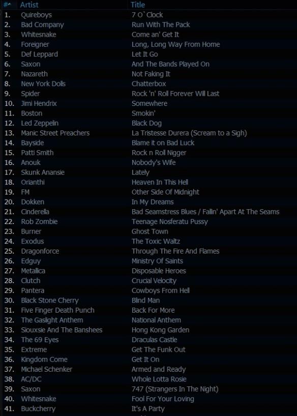 'The Classic Rock Show' 25th April playlist