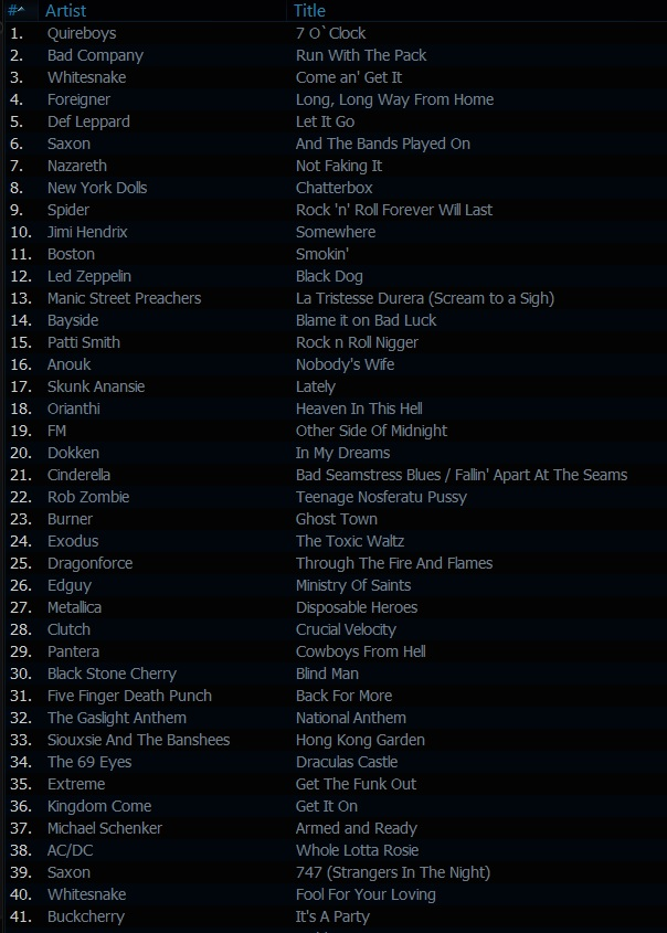 'The Classic Rock Show' 25th April playlist