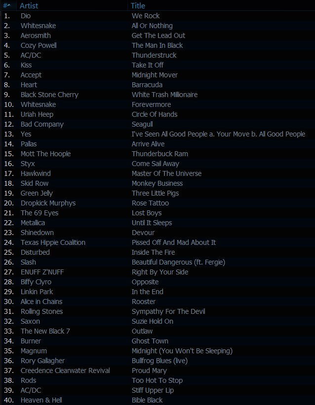 The Classic Rock Show playlist 16th May 2013