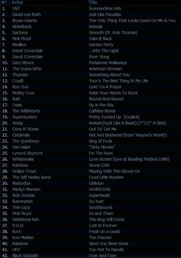 The Classic Rock Show playlist July 11th 2013