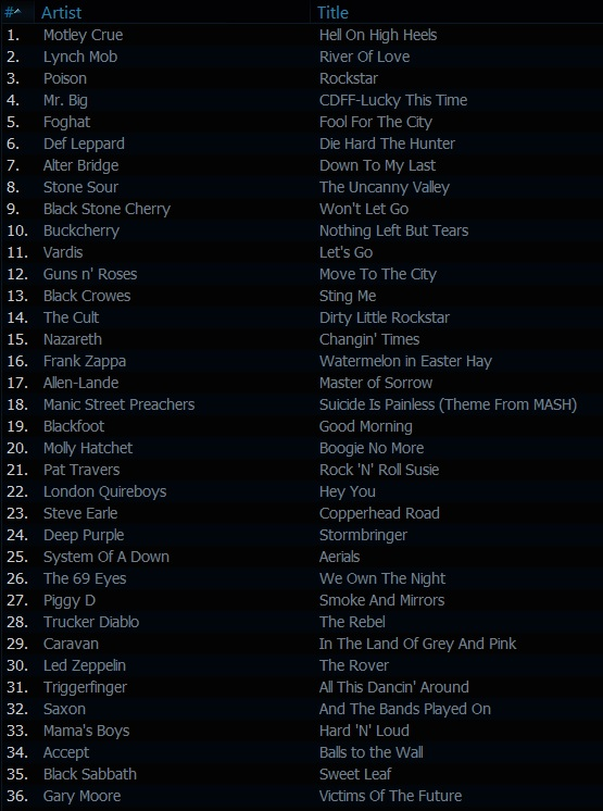 The Classic Rock Show playlist August 22nd 2013