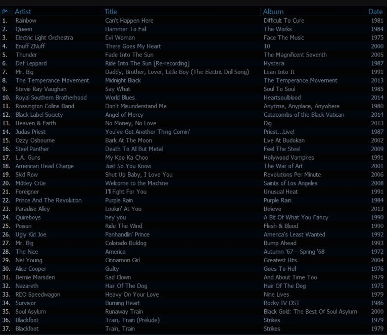 The Classic Rock Show playlist 26th June 2014