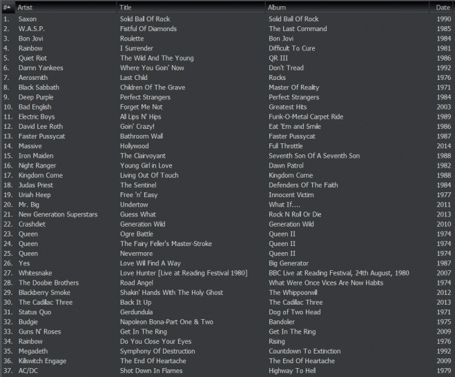 The Classic Rock Show playlist 10th July 2014